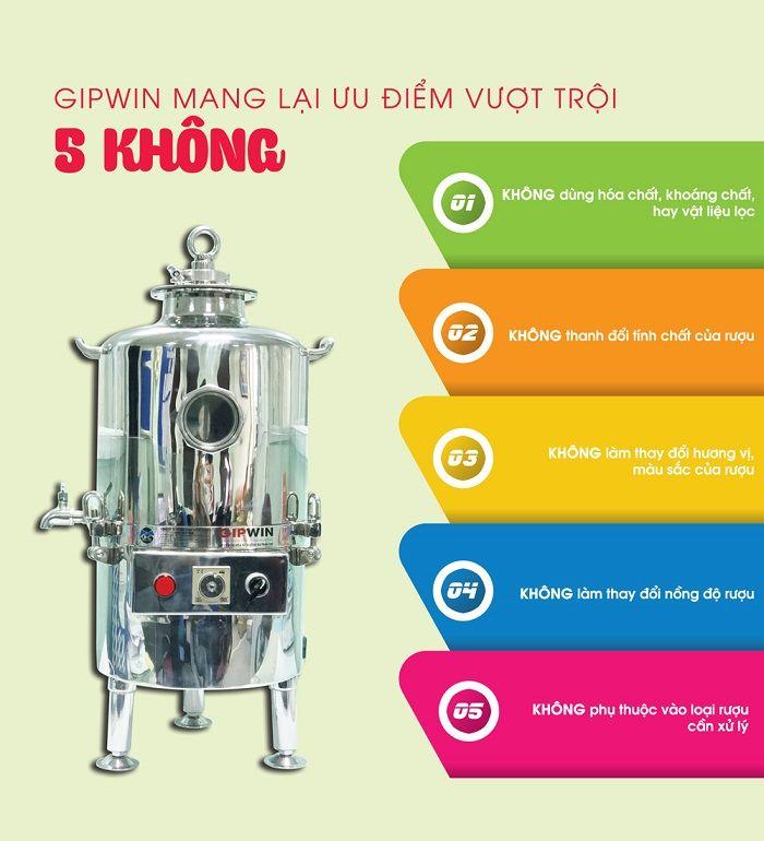ưu điểm của Máy Khử Độc Rượu Gipwin với ưu điểm 5 không